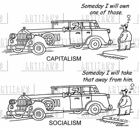 an analysis of capitalism It reduces the study of capitalism to the analysis of 1 bruce r scott, chapter 2, capitalism, democracy and development , june 27, 2006 2 adam smith, as favorably cited by gregory mankiw, the wall street journal , january 3, 2006.